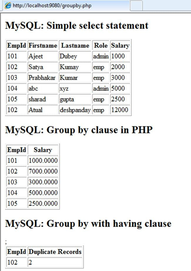 GROUP BY clause in sql server