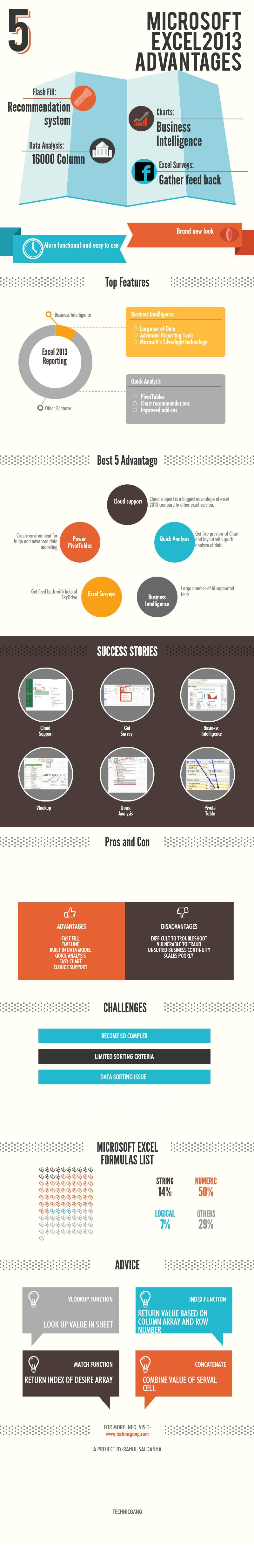 excel 2013 advantages Infographic