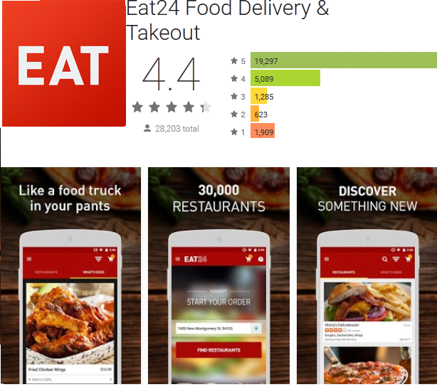 Best Food Delivery Apps to Save Your Money