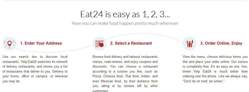 Eat 24 Process to earn money