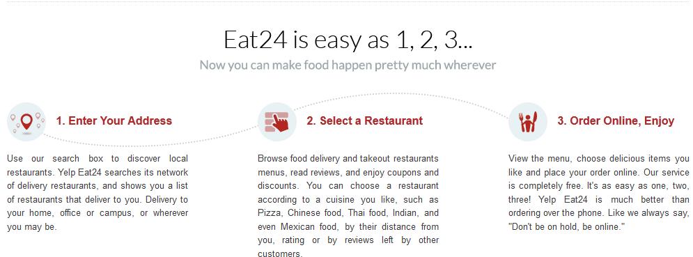 Eat 24 Process to earn money